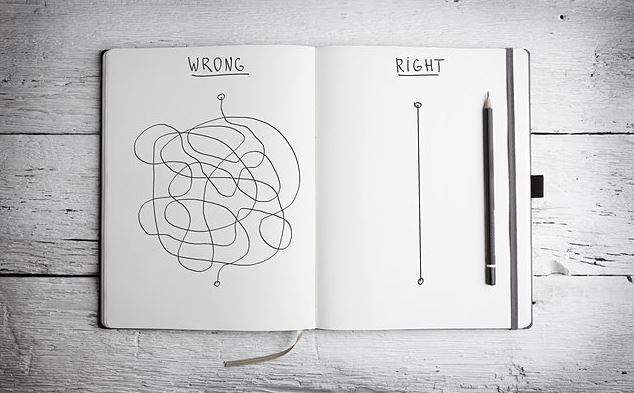 The easiest trick to breaking out of wrong ideas