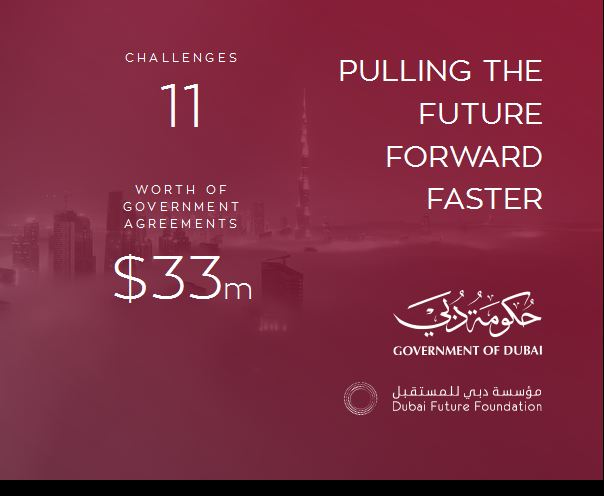 Dubai Future Accelerators launches 2nd cycle